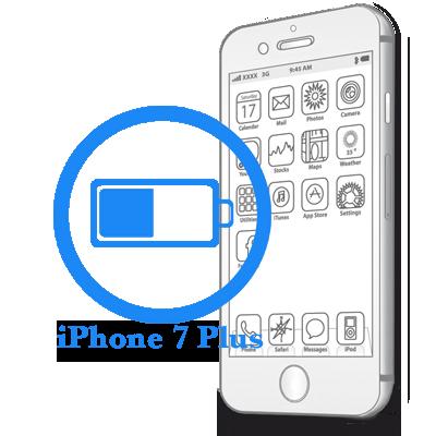 Ремонт iPhone 7 Plus Заміна USB-контролера (U2 Tristar)
