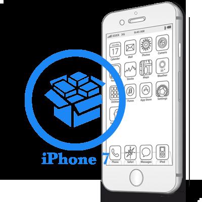 Ремонт iPhone 7 Резервне копіювання даних