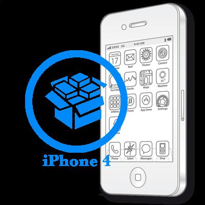 Ремонт iPhone 4 Резервне копіювання даних