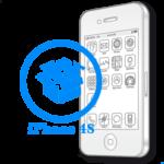 iPhone 4S - Резервное копирование данных