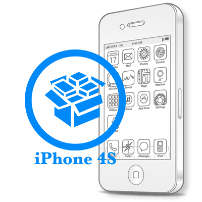 iPhone 4S - Резервне копіювання даних