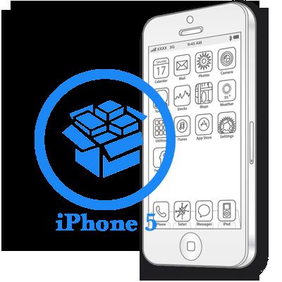 Ремонт iPhone 5 Резервне копіювання даних