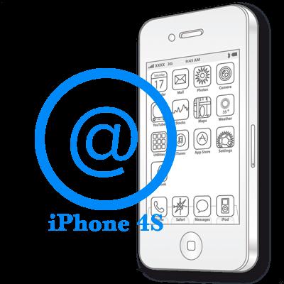 Ремонт iPhone 4S Створення облікового запису Apple ID для
