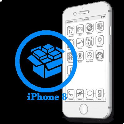 iPhone 8 - Резервное копирование данных